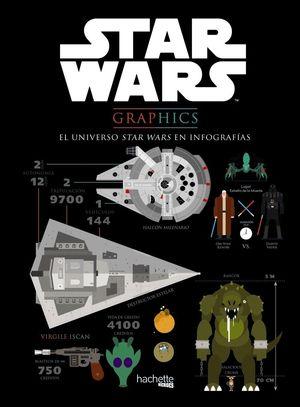 STAR WARS GRAPHICS EL UNIVERSO STAR WARS EN INFOGRAFIAS