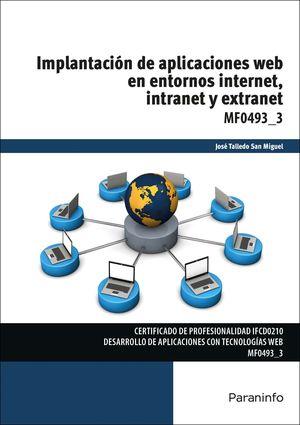 IMPLANTACION DE APLICACIONES WEB EN ENTORNOS INTERNET, INTRANET