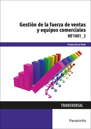 GESTION DE LA FUERZA DE VENTAS Y EQUIPOS COMERCIALES