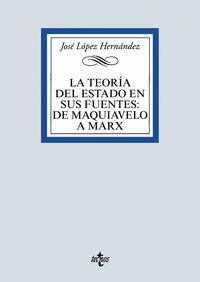 LA TEORIA DEL ESTADO EN SUS FUENTES: DE MAQUIAVELO A MARX
