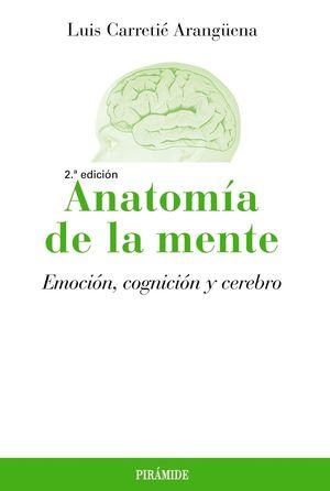 ANATOMIA DE LA MENTE