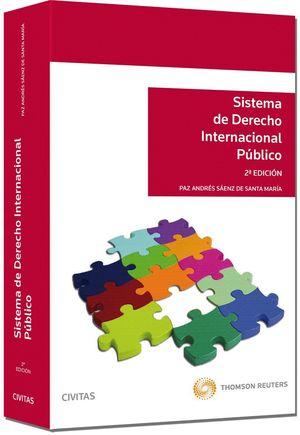 SISTEMA DE DERECHO INTERNACIONAL PÚBLICO