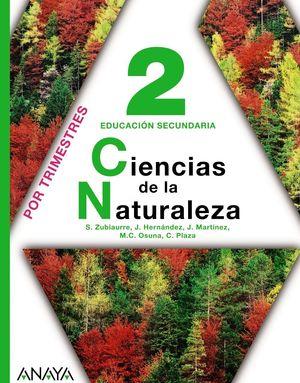 CIENCIAS DE LA NATURALEZA 2ºESO MADRID
