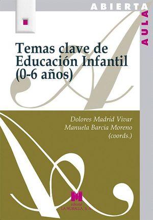 TEMAS CLAVE DE EDUCACION INFANTIL (0-6 AÑOS)