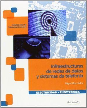 INFRAESTRUCTURAS REDES DE DATOS Y SISTEMAS TELEFONIA